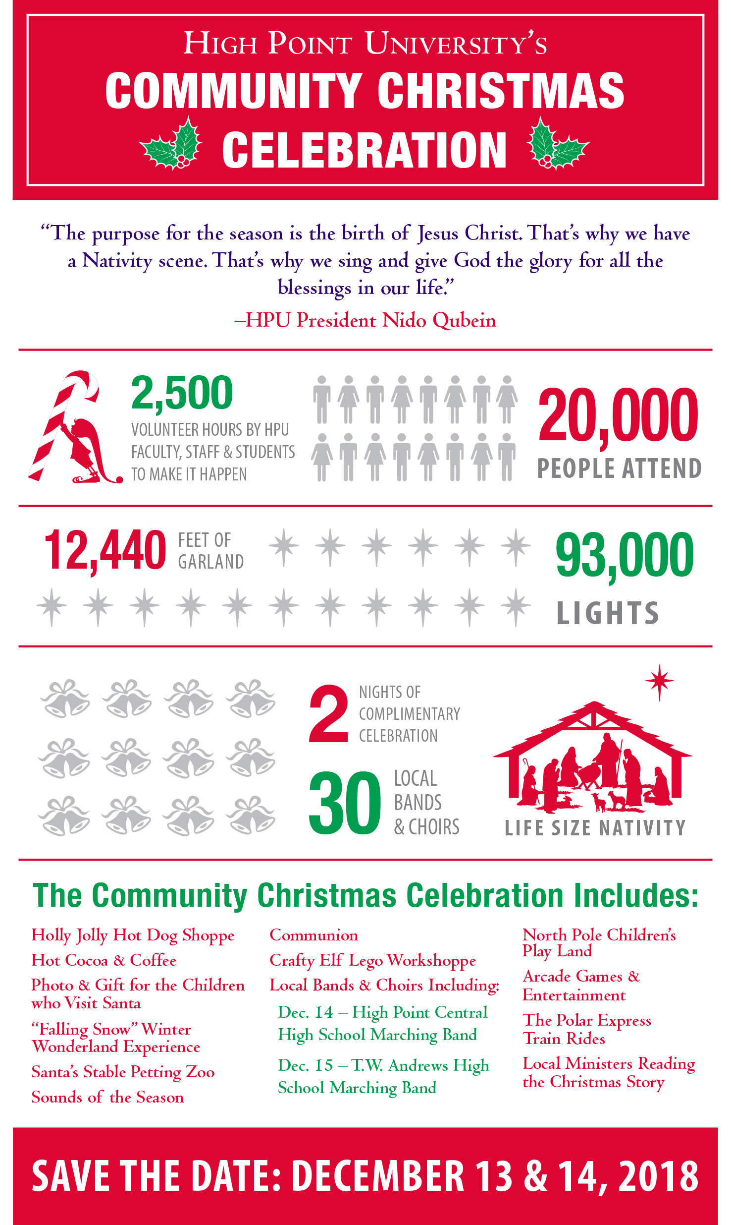 Community Christmas Save the Date 2018