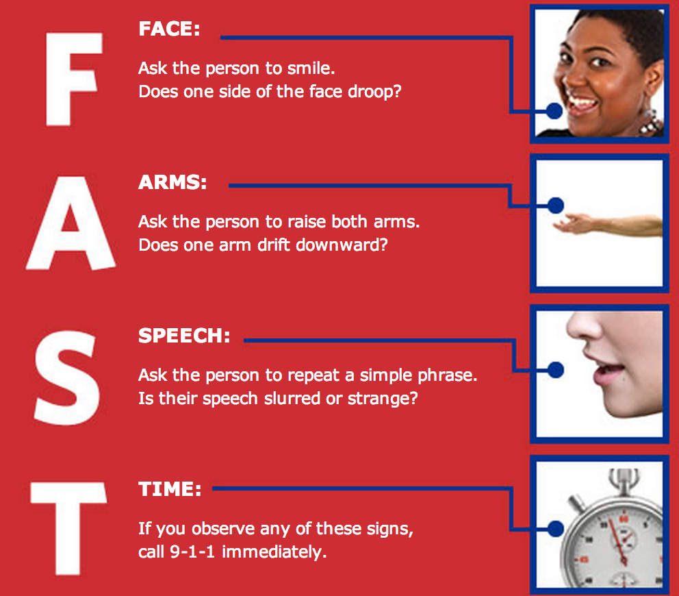 Stroke Awareness Month – May 2014   High Point University