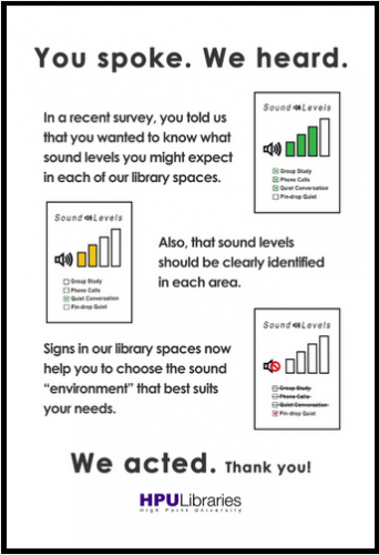 You spoke. We heard: Sound Levels in HPU Libraries