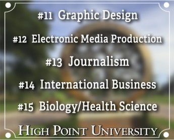 #MyMajoratHPU: Top Majors at HPU (#11-15)
