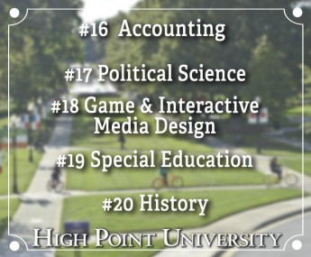#MyMajorAtHPU: Top Majors at HPU (#16-20)
