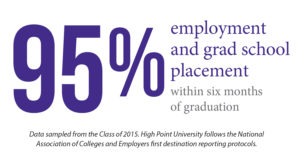 95 percent placement rate for the Class of 2015