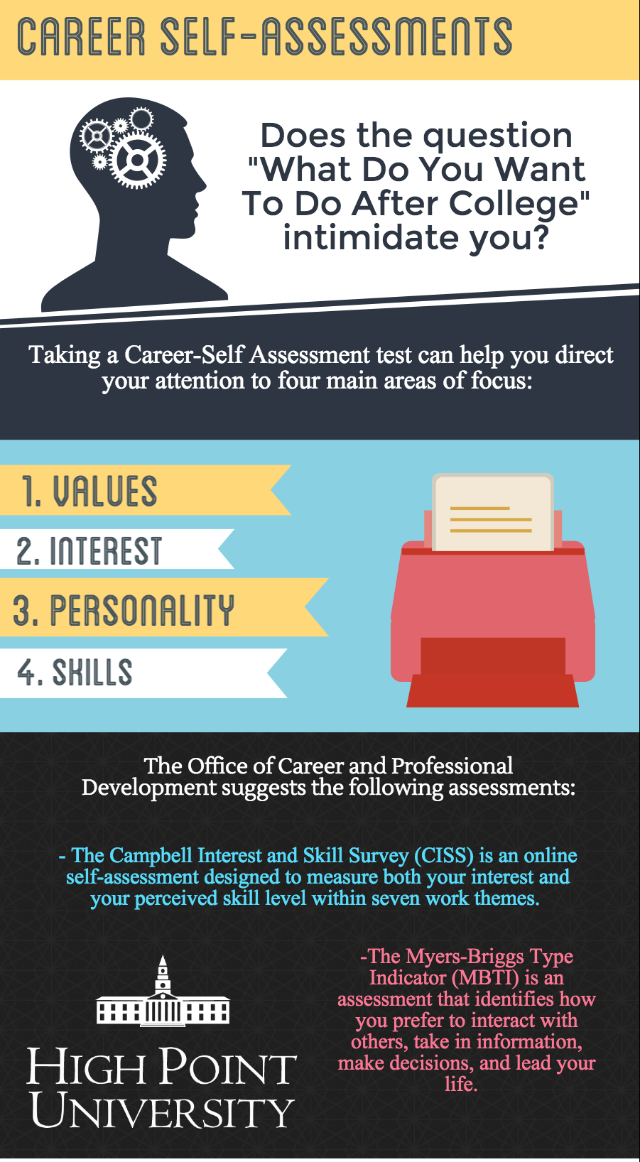infographic career self assessments high point university career self assessment final 1
