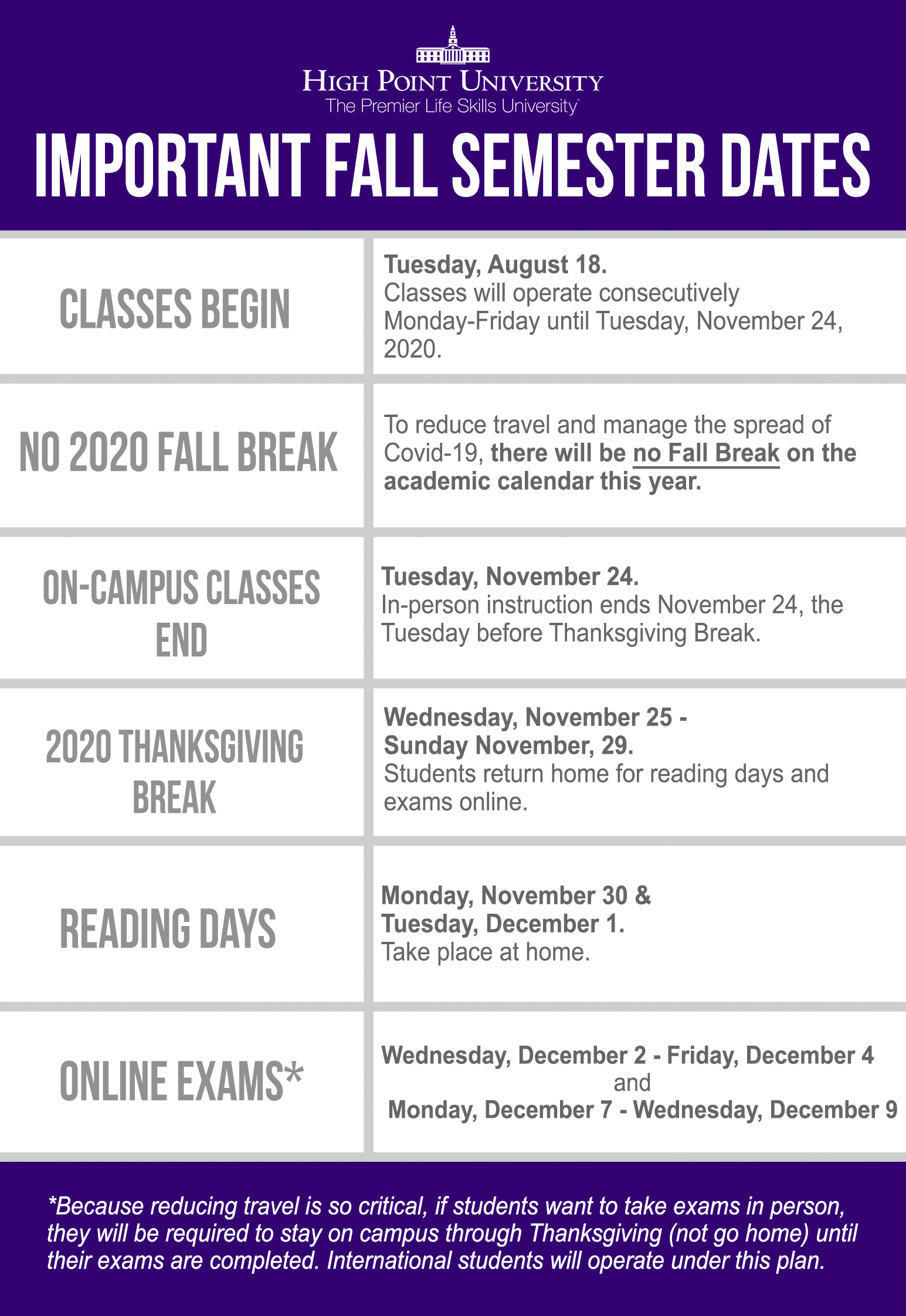 High Point University Calendar 2021 ARCHIVE A Student's Guide to Returning to Campus | High Point