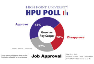 governor approval