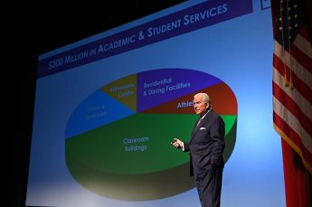 HPU Announces 10-Year Growth Plan, $1 Billion Investment