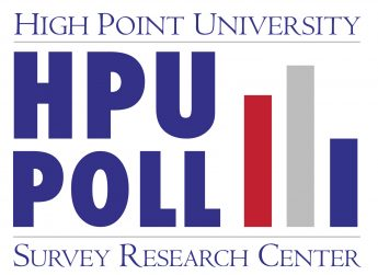 HPU Poll: Two in Five North Carolinians Felt Tropical Storm Michael Effects