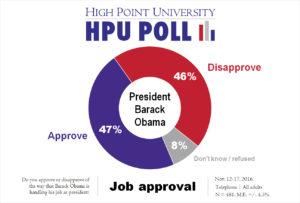 hpu-poll-obama-job-approval-nov-2016