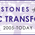 HPU's-Milestones-of-Transformation