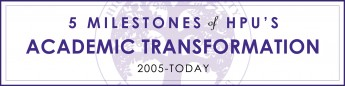 5 Milestones of HPU's Academic Transformation: 2005-Today