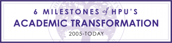 6 Milestones of HPU's Academic Transformation: 2005-Today
