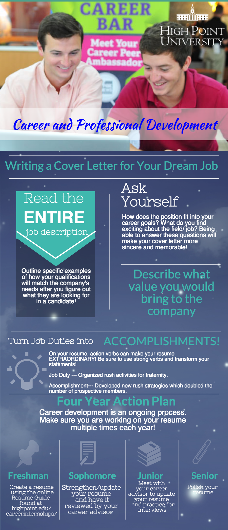 Infographic Cover Letters CareertiptuesdayHigh Point
