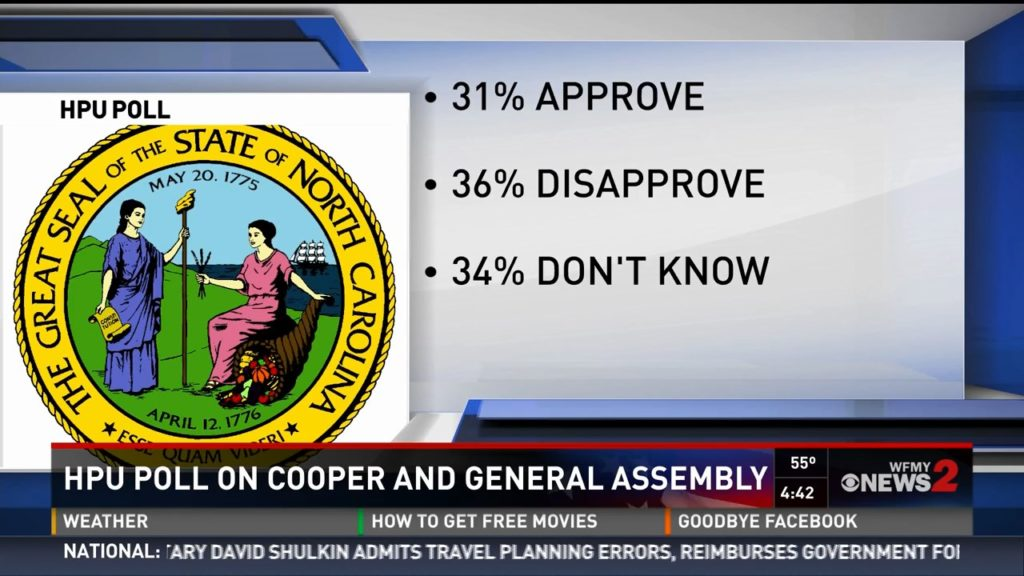 HPU Poll Provides Approval Ratings for N C  Governor and
