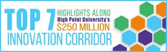 Top 7 Highlights Along HPU's Innovation Corridor