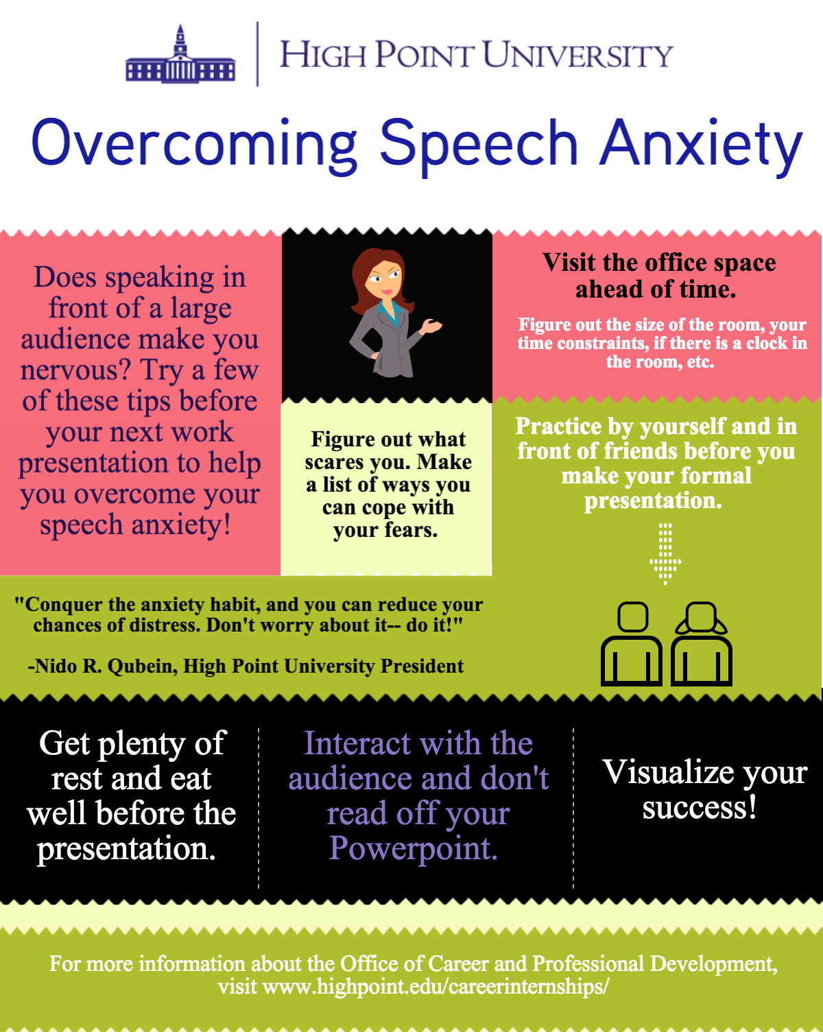 overcoming speech anxiety FINAL Copy Copy