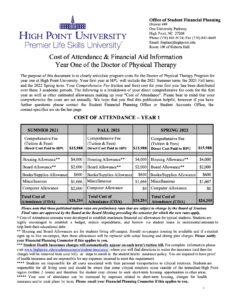 HPU 2 COA  Financial Planning Summary