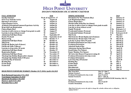 2018 2019 High Point University High Point Nc