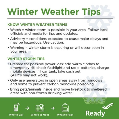 Winter Weather terms infographic