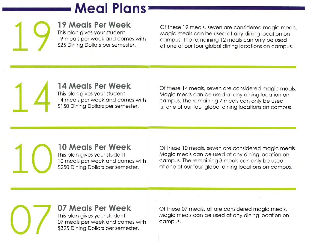 college meal plan Believe it or not, campus meal plans are just like obamacare.