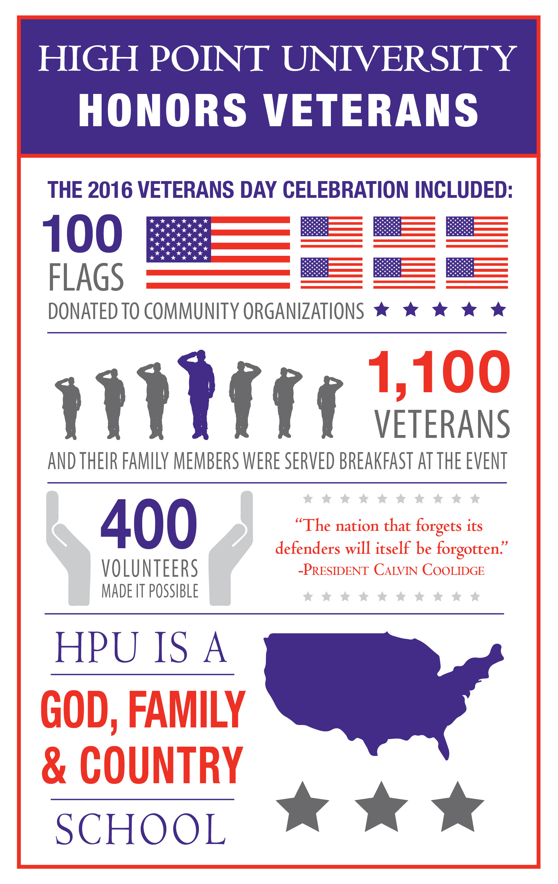 More information from the 2016 Veteran's Day Celebration.